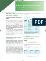 Intermediate Accounting Ch13