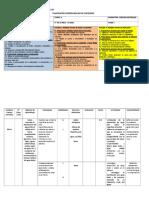 MARGOT 2019 PLANIFICACIONES ACTIVIDADES.doc