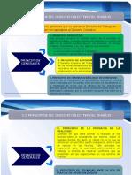Diferencias Del Derecho Laboral Individual y Derecho Laboral Colectivo
