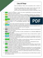 LINEA DEL TIEMPO DE LA EPIDEMIOLOGÍA.docx