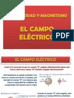 El Campo Electrico
