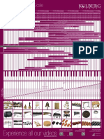 percussion-range-scale.pdf