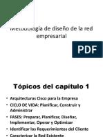 Metodologia Del Diseno de La Red Empresarial. Parte 1