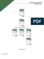 Diagramas DGD