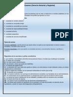 Guía de Examen Notarial