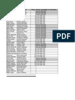 Grupos de trabajo genetica general 2018-II.pdf