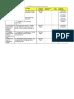 Action Plan for Effective Utilization of Reading Corner.docx