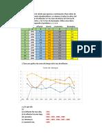 Las Graficas en la economia_Shilonen Camposeco.docx