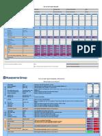 GSQT 004 Husqvarna Full Run Test Report Template Revision 0