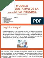 Modelo Representativo de La Logística Integral