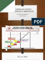 Instrumen Survey Akreditasi Rs Snars 2018