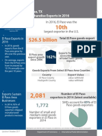 El Paso, Texas - Merchandise Exports in 2016