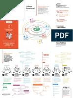 Infografia_mipg.pdf