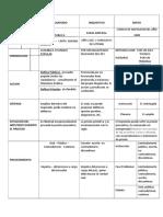 Tabla Proc Penal