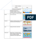 copy of climate vocabulary