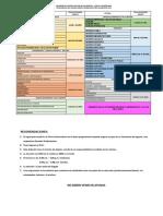 Correos Electrónicos Cronograma Alumnos Ingresantes Examen Medico Para Su Publicacion