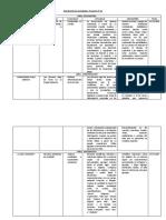 Distribución de actividades.docx