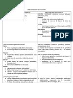 CARACTERIZACIÓN INSTITUCIONAL listo.docx