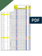 Notas Finales R02 Con PA 2 590066