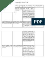 IDEAS DE GERGEN ALUMNOS.docx