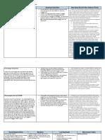 ilp graphic organizer - danielle mailloux