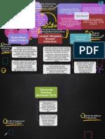 Assignment 1- Pengurusan Grafik 1.pptx