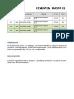 3. Cuadro de Control de Herramientas de Corte HHR Octubre