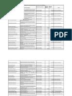 Lista de Proyectos de Grado77