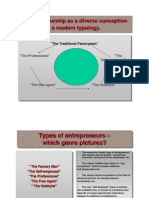Entrepreneurship Main PP