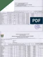 Format Kebutuhan Peralatan SMKN 9 Padang (1)