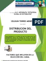 Evidencia 5 Informe - Control de Inventarios