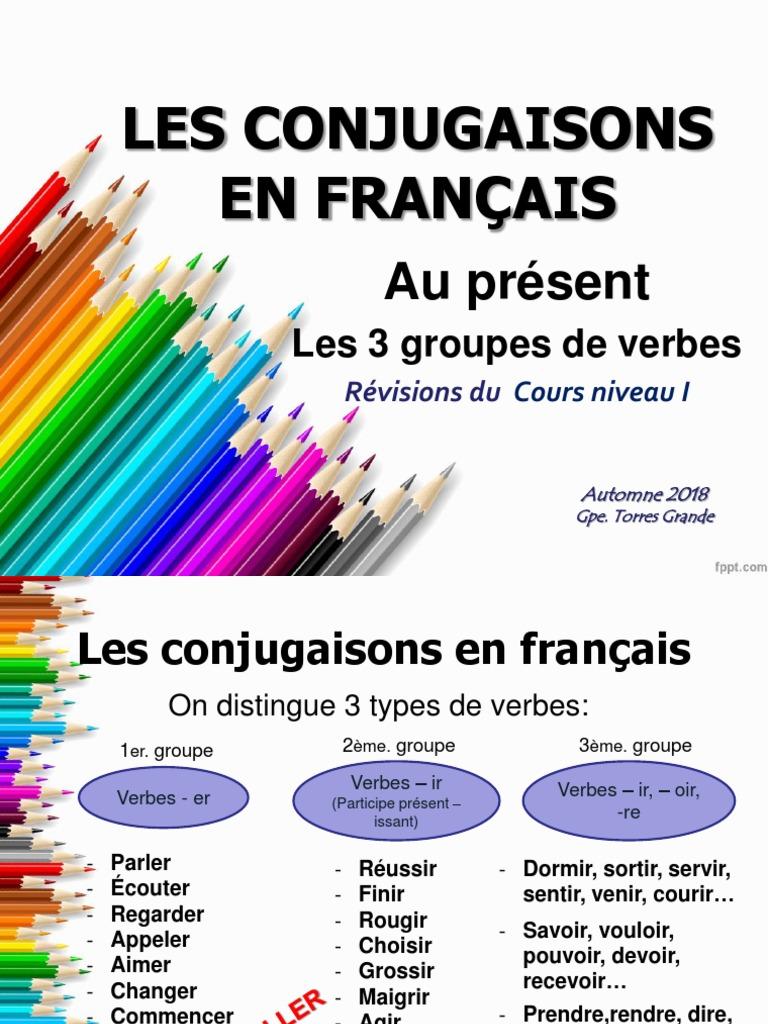 Conjugaison Au Present Fle Verbe Relations Syntaxiques