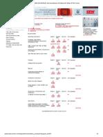SEW-EURODRIVE_ Dokumentationen & SoftwareAC Motor DT_DV Series