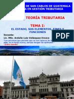 Tema I El Estado Sus Fines y Funciones Clase 02.02.2019