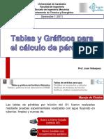 Tablas y gráficos para el cálculo de pérdidas.ppsx