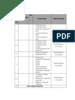 peta manajemen.docx