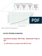 Mackintoh Probe Test and Bearing Capacity