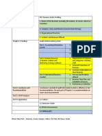 Paper Delegation Audit IT.docx