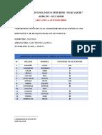 INSTITUTO TECNOLÓGICO SUPERIOR.docx