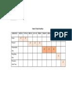 Lampiran Matrix FR.docx