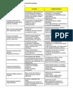 SITUACION Y PERSPECTIVA INSTITUCIONAL (DIAGNOSTICO).docx