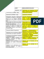 cuadro comparativo resolucion 0312 y 1111 estandares minimos.docx