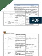 Planificación lenguaje 8vo.Unidad3relatosdemisterio.docx