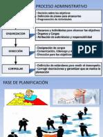 Fases de los procesos administrativos (1).pptx
