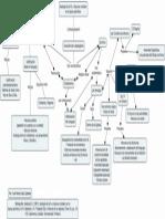 Mapa Conceptual - Apología y Discurso de La Fe