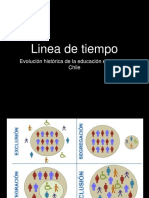 Linea de Timpo Chile Edu Esp 2