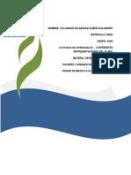 ACTIVIDAD DE APRENDIZAJE …3 DIFERENTES REPRESENTACIONES DEL PLANO.docx