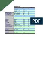 SAUIH000061 - Layouts de Importação [11.20]