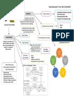 mapping 1 investasi dan pasar modal.docx
