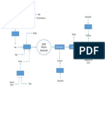 Diagrama de Flujo Leche